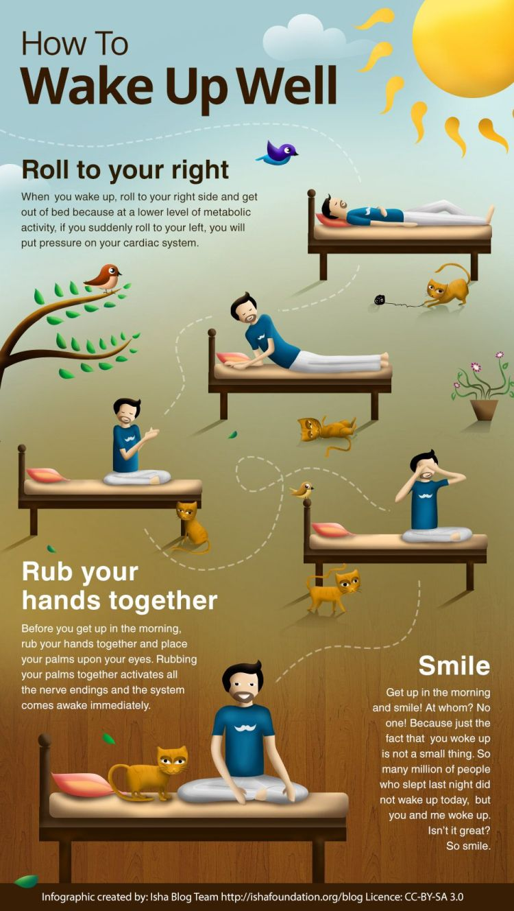 Sleeping Positions_ Why North Is Not The Best Direction _ MitaShah